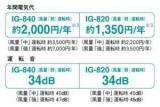 IG-840-W(約30畳)