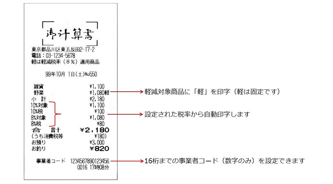 テック MA,550,15 15部門キー レジロール10巻サービス